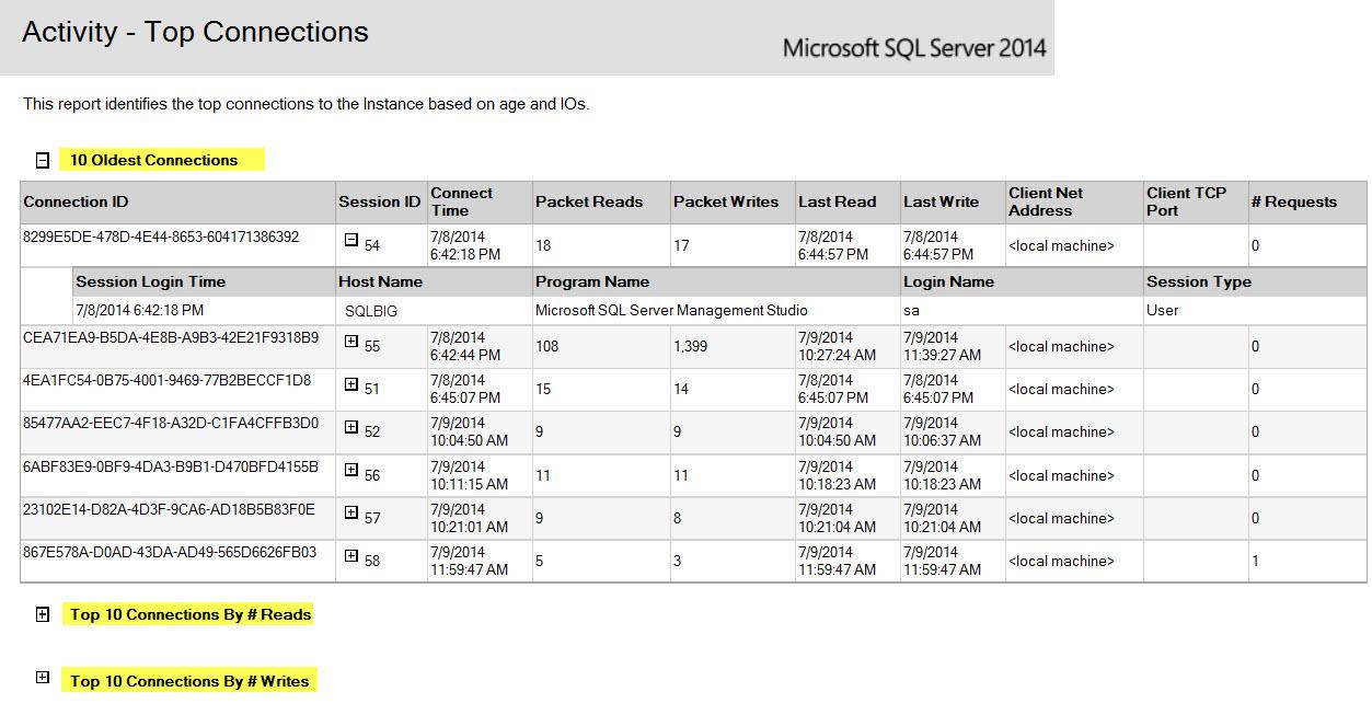 SQL SERVER - Activity Reports - Dormant Sessions dormant6