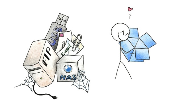 SQLAuthority News - Storing Data and Files in Cloud - Dropbox - Personal Technology Tip dropboxcartoon