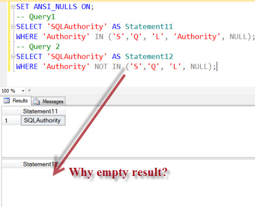 SQL SERVER- Solution - SQL Puzzle of SET ANSI_NULL emptyresult