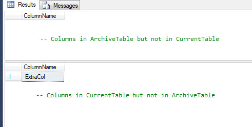 SQL SERVER - Finding Different ColumnName From Almost Identitical Tables except example