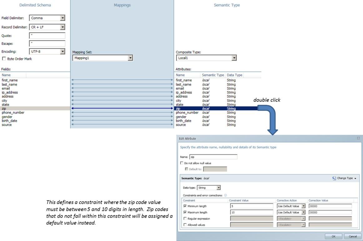 SQL SERVER - 5 Tips for Improving Your Data with expressor Studio expj1