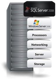 SQL SERVER - Fast Track Data Warehouse for SQL Server 2008 fast-track-DW