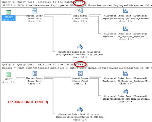 SQL SERVER - Interesting Observation - Query Hint - FORCE ORDER forceorder