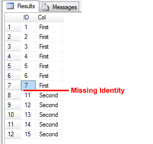 SQL SERVER - Reseed Identity of Table - Table Missing Identity Values - Gap in Identity Column identitymiss