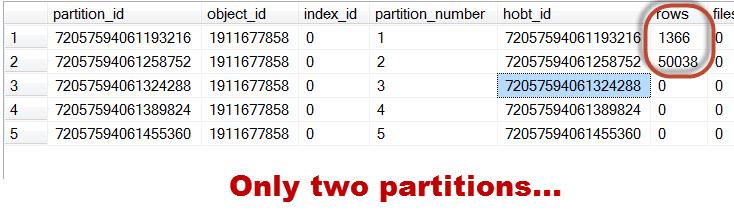 SQL SERVER - Simple Example of Incremental Statistics - Performance improvements in SQL Server 2014 - Part 2 incrstat1