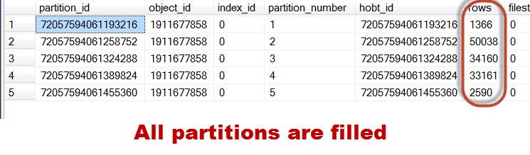 SQL SERVER - Simple Example of Incremental Statistics - Performance improvements in SQL Server 2014 - Part 2 incrstat2
