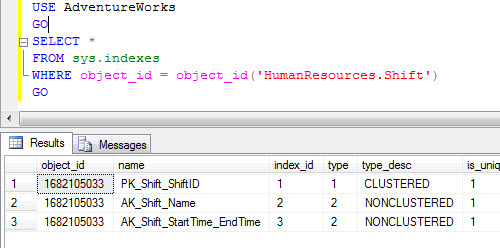 SQL SERVER - Size of Index Table - A Puzzle to Find Index Size for Each Index on Table indexspace