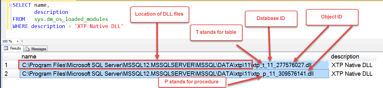 SQL SERVER - Location of Natively Compiled Stored Procedure and Naming Convention inmemnativelocation