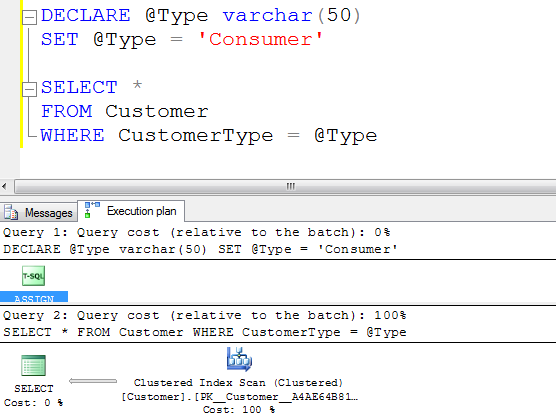 SQL SERVER - Introduction to Basics of a Query Hint - A Primer j2p-day3-image-3a