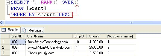 SQL SERVER - Ranking Functions - RANK( ), DENSE_RANK( ), and ROW_NUMBER( ) - Day 12 of 35 j2p_12_4