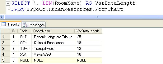 SQL SERVER - Tips from the SQL Joes 2 Pros Development Series - Data Row Space Usage and NULL Storage - Day 15 of 35 j2p_15_1
