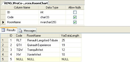 SQL SERVER - Tips from the SQL Joes 2 Pros Development Series - Data Row Space Usage and NULL Storage - Day 15 of 35 j2p_15_2