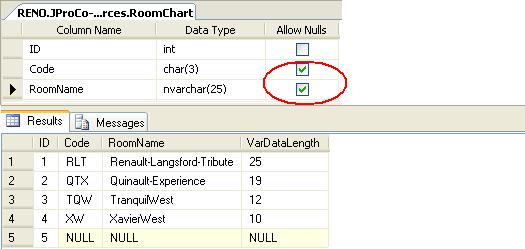 SQL SERVER - Tips from the SQL Joes 2 Pros Development Series - Data Row Space Usage and NULL Storage - Day 15 of 35 j2p_15_5