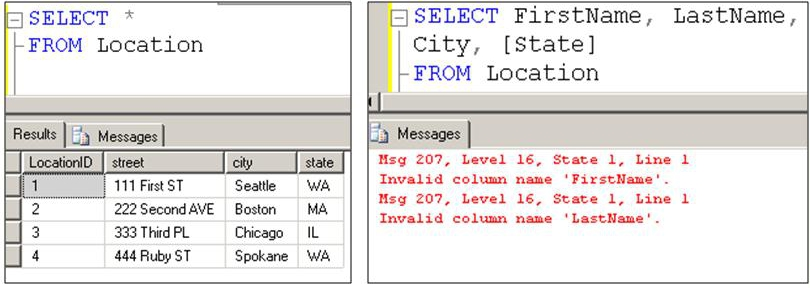 SQL SERVER - Tips from the SQL Joes 2 Pros Development Series - Efficient Query Writing Strategy - Day 4 of 35 j2p_4_1