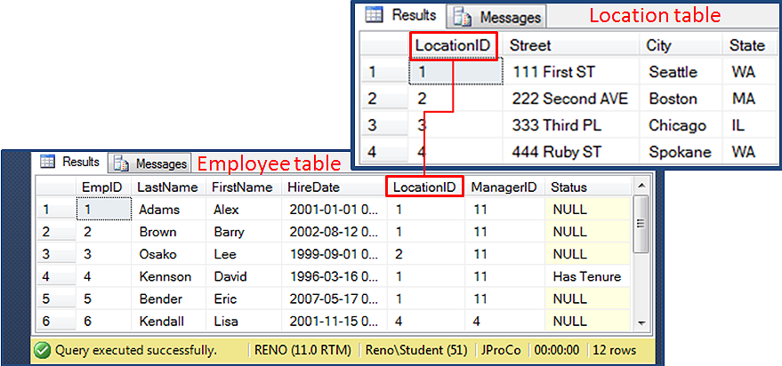 SQL SERVER - SQL Basics: Joining Tables - Day 3 of 10 j2pbasics-3-4
