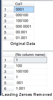 SQL SERVER - Removing Leading Zeros From Column in Table - Part 2 leadingzeroes
