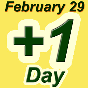 SQL SERVER - Detecting Leap Year in T-SQL using SQL Server 2012 - IIF, EOMONTH and CONCAT Function leap-year