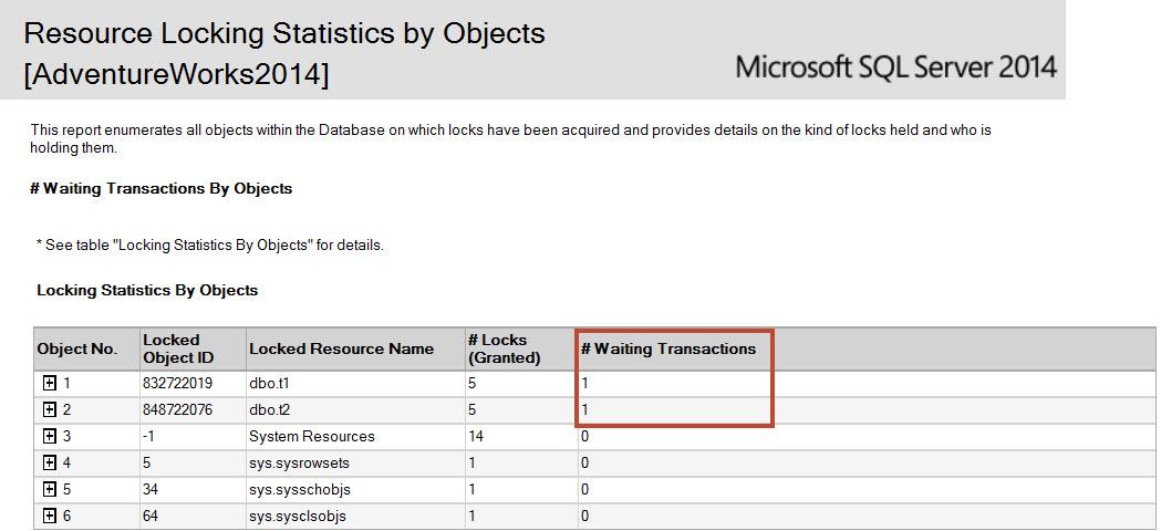 SQL SERVER - SSMS: Resource Locking and Object Execution Statistics Report lockingstats-3