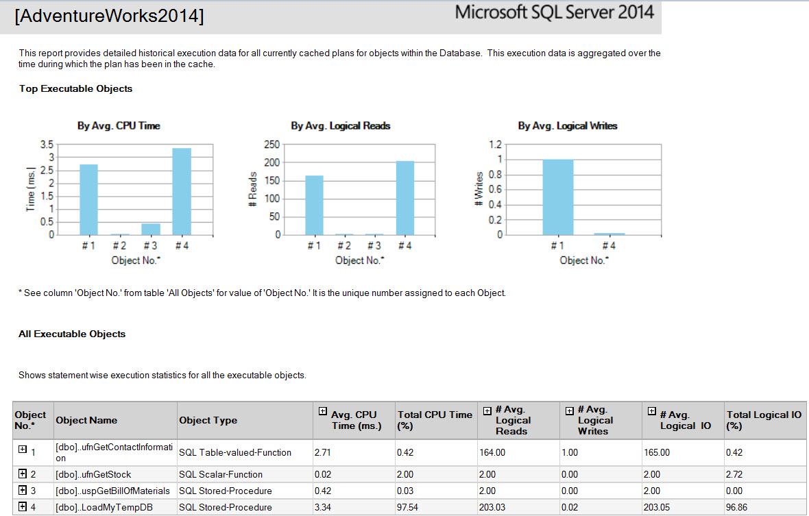 SQL SERVER - SSMS: Resource Locking and Object Execution Statistics Report lockingstats-6