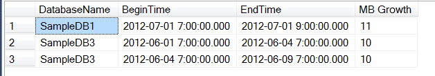 SQL SERVER - Monitoring SQL Server Database Transaction Log Space Growth - DBCC SQLPERF(logspace) - Puzzle for You logfilegrowth1