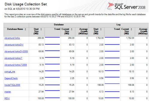 SQL SERVER - Configure Management Data Collection in Quick Steps - T-SQL Tuesday #005 mdw20