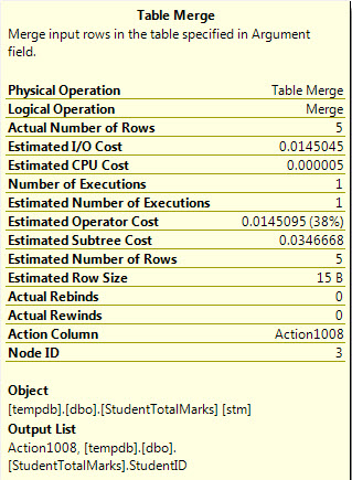 SQL SERVER - Merge Operations - Insert, Update, Delete in Single Execution merge2