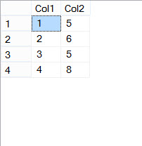SQL SERVER - Merge Two Columns into a Single Column mergecols1
