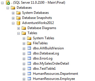 SQL SERVER - Solution - User Not Able to See Any User Created Object in Tables - Security and Permissions Issue missingtable2