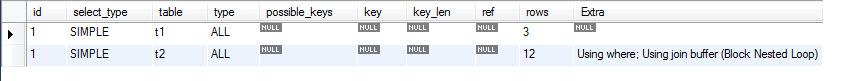 MySQL - How to do Straight Join in MySQL? straightjoin3