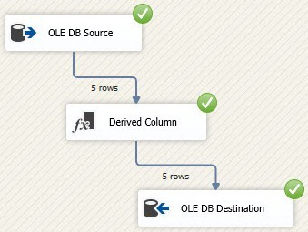 SQL SERVER - The Basics of the SSIS Data Flow Task - Notes from the
