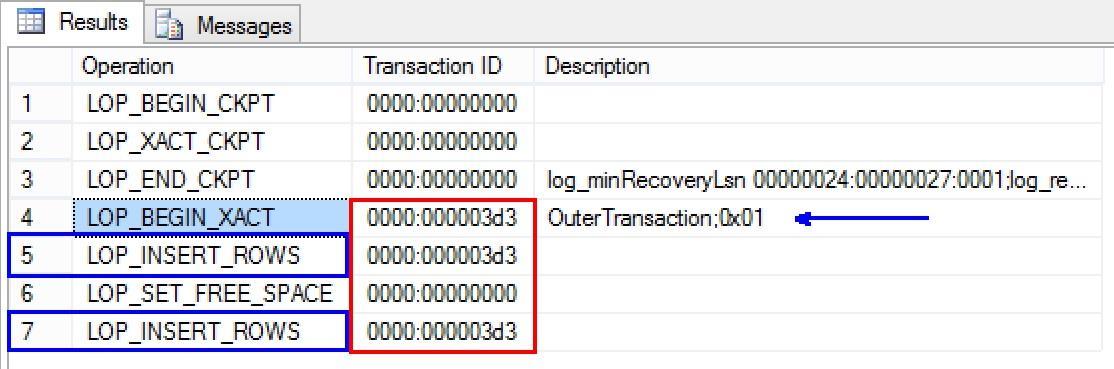 SQL SERVER - Knowing Nested Transactions Behavior with SQL Server nested-tran-tlog-01
