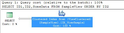 SQL SERVER - Index Created on View not Used Often - Observation of the View nolimitview
