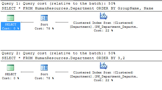 SQL SERVER - ORDER BY ColumnName vs ORDER BY ColumnNumber order3