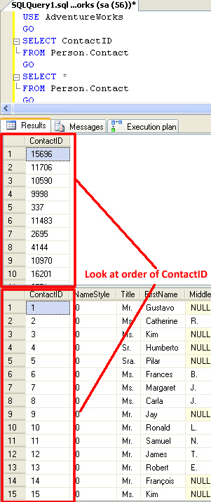 SQL SERVER - Interesting Observation about Order of Resultset without ORDER BY orderof1
