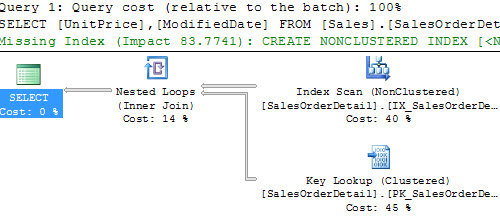 SQL SERVER - Data Pages in Buffer Pool - Data Stored in Memory Cache pagecached1