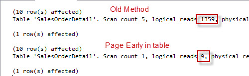 SQL SERVER - Server Side Paging in SQL Server 2012 Performance Comparison paging2