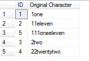 SQL SERVER - Order By Numeric Values Formatted as String patindex3
