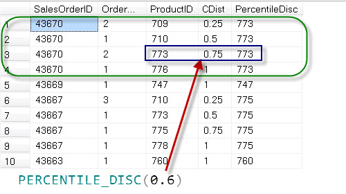 SQL SERVER - Introduction to PERCENTILE_DISC()  - Analytic Functions Introduced in SQL Server 2012 percentiledisc12