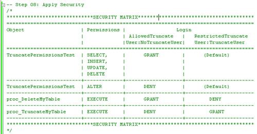 SQL SERVER - Securing TRUNCATE Permissions in SQL Server permissions2