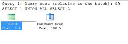 SQL SERVER - Simple Puzzle with UNION - Part 2 puzzunion-2