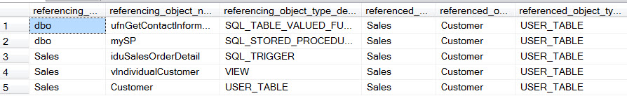SQL SERVER - Find Referenced or Referencing Object in SQL Server using sys.sql_expression_dependencies references1