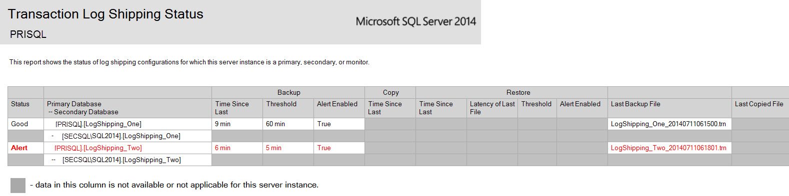 SQL SERVER - SSMS: Transaction Log Shipping Status Report reportlaunch2