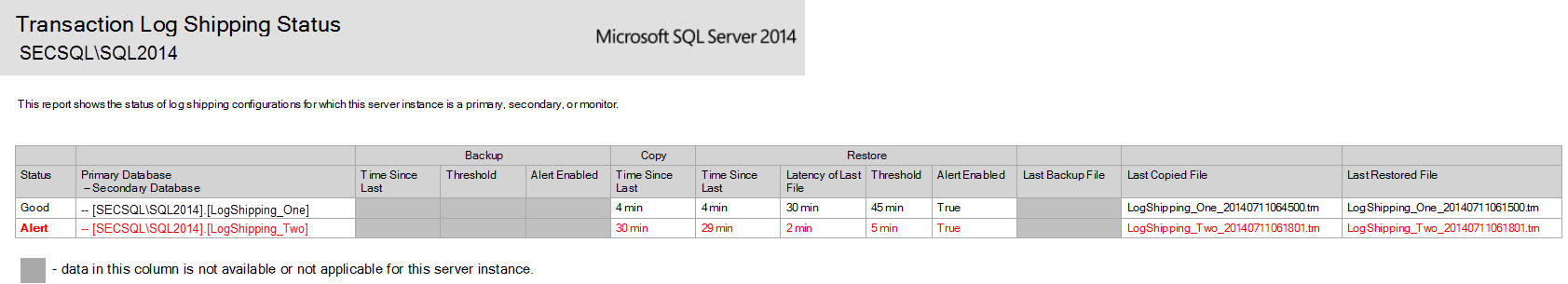 SQL SERVER - SSMS: Transaction Log Shipping Status Report reportlaunch3