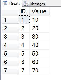 SQL SERVER - How to Find Running Total in SQL Server runningtotal1