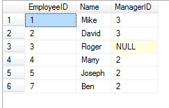 SQL SERVER - The Self Join - Inner Join and Outer Join  selfjoini1