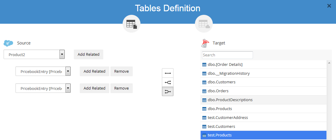 SQL SERVER - Integrate Your Data with Skyvia - Cloud ETL Solution sync-task