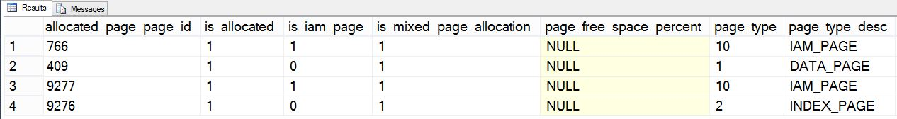 SQL SERVER - Table Space Allocation Details using DMV space-02