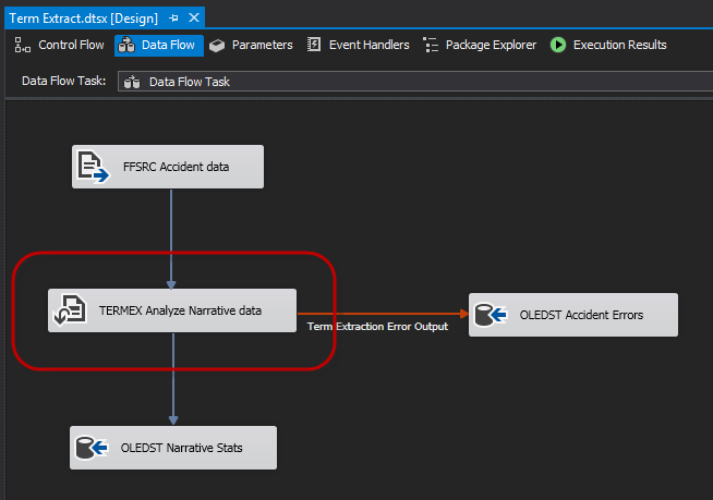 SQL SERVER - Using the SSIS Term Extraction for Data Exploration - Notes from the Field #046 ssisterm1