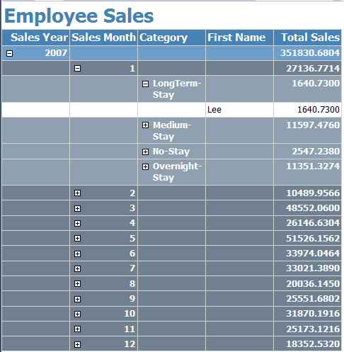 SQL SERVER - Create a Very First Report with the Report Wizard ssrs-4-11