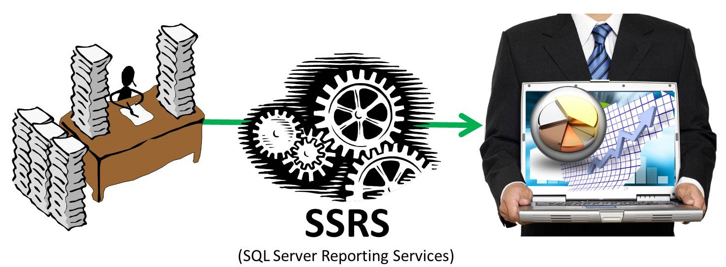 SQL SERVER - What is SSRS and Why SSRS is asked for in many Job Opening? ssrs1
